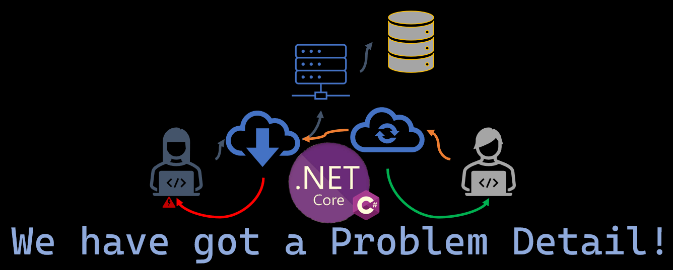 Using ProblemDetails in .NET Core 3.1 with C#