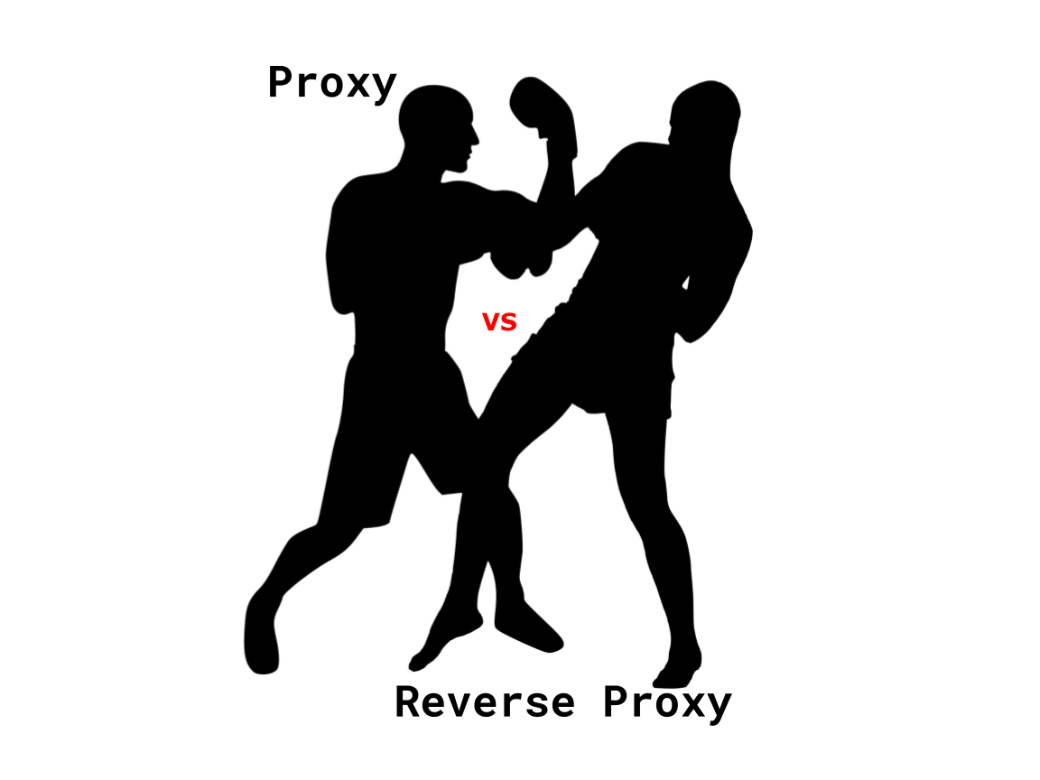 Proxy vs Reverse Proxy - What are they?