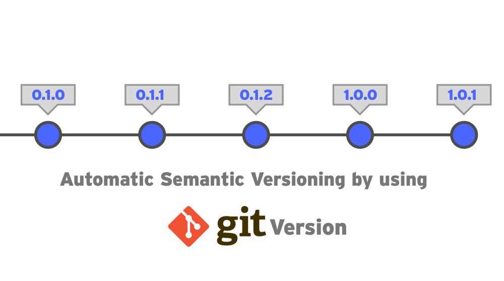 Web API Versioning